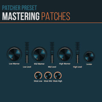 Sincinaty Mastering Patches